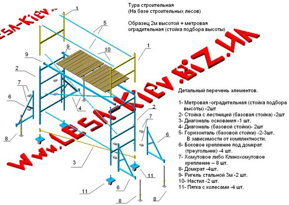 Assembly Diagram mobile tower. Rack, horizontal, diagonal, crossbars, deck, side stops, jacks, wheels